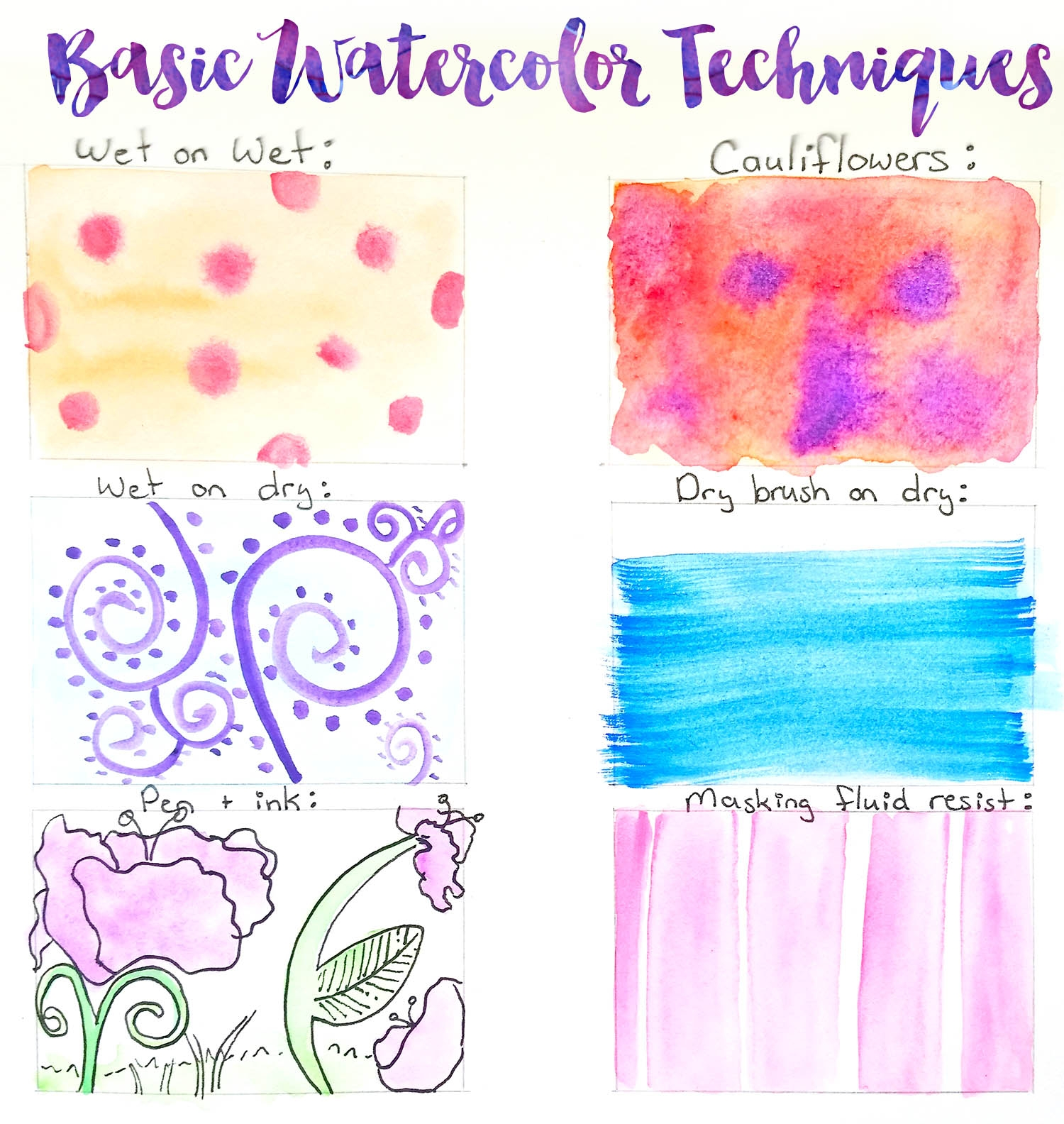 6 Basic Watercolor Techniques for Beginners | AshleyPicanco